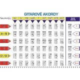 Guitar Chords / Laminated Guide /